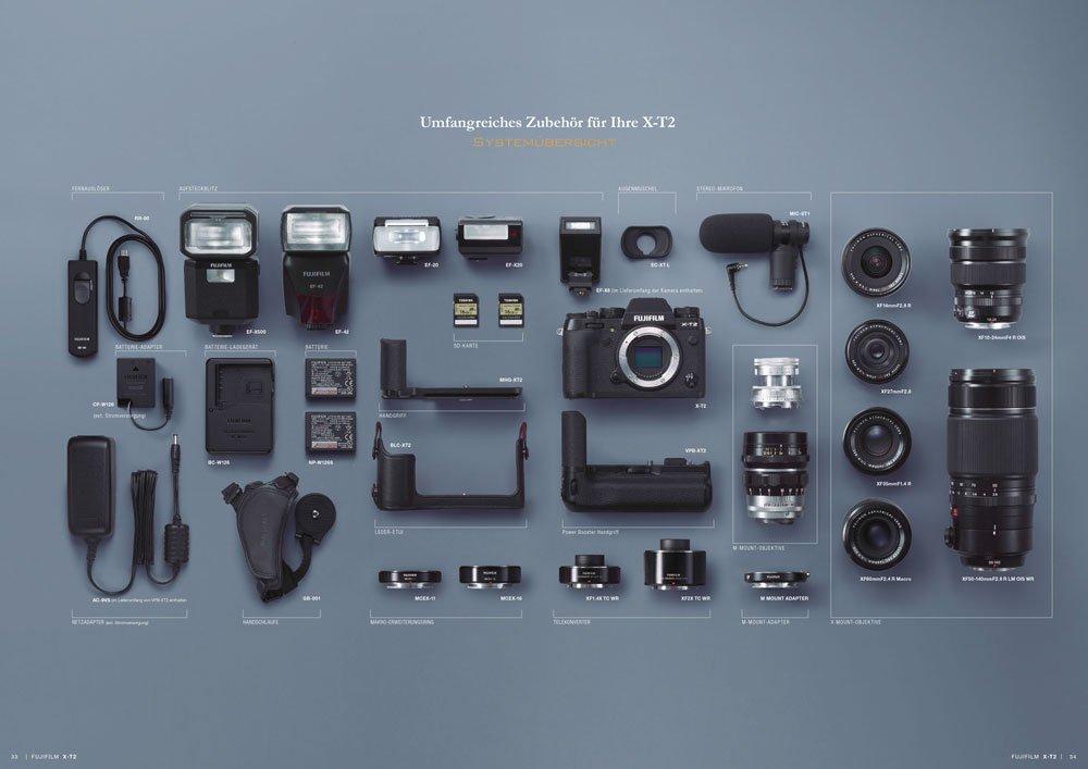 Fujifilm X-System Zubehör