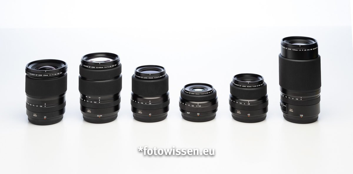 6 Fujinon GF-Objektive für die GFX-Mittelformatkameras GFX 50s GFX 50r GFX 100 - Die besten Fujifilm GFX Mittelformat Objektive